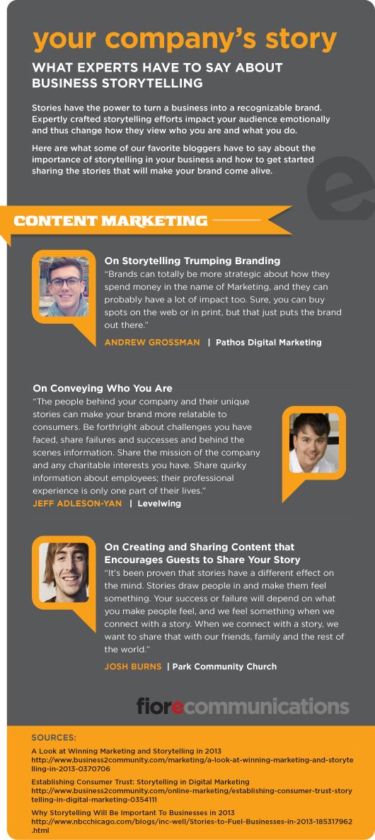 Storytelling and Content Marketing Infographic | Fiore Communications